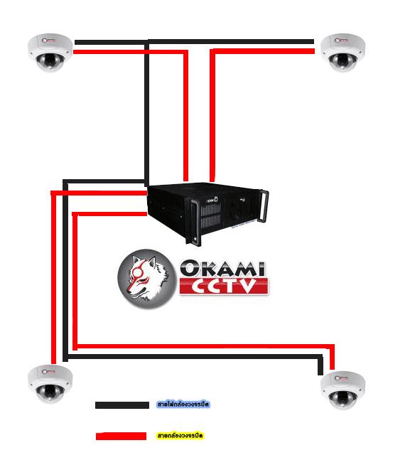 Analog CCTV Camera Wiring